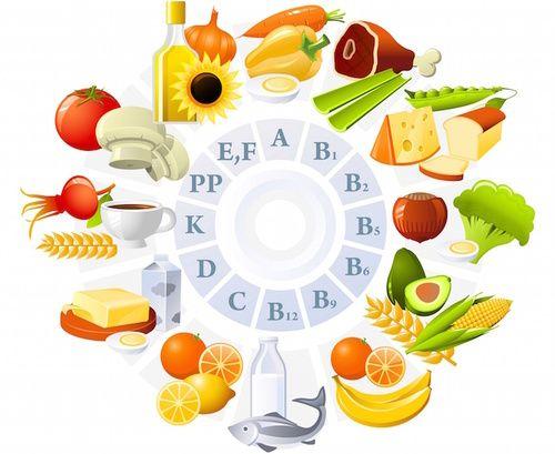 High vitamin C foodsnew